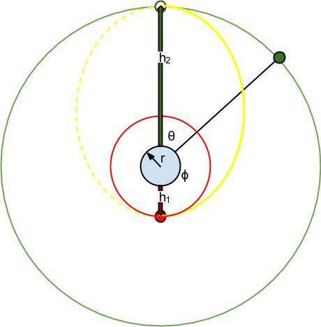 Timing the Hohmann Transfer in Kerbal Space Program