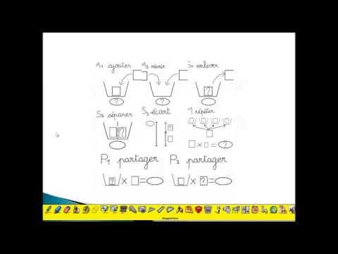 Voici une vidéo qui présente ma pratique ds IM, en espérant vous donner un très grand nombre d'exemples. Cette vidéo est loin d'être parfaite mais c'est en a...