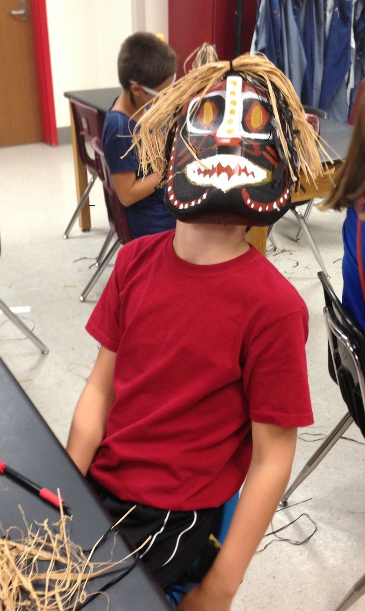 African Mask Lesson Mamasaki's Art Room