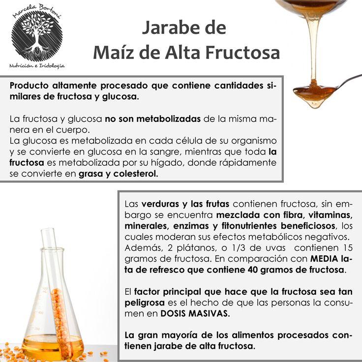 Resultado de imagen para El metabolismo afectado por el jarabe de maíz de alta fructosa