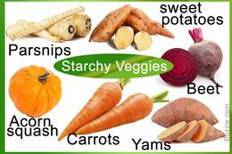 List of starchy vegetables