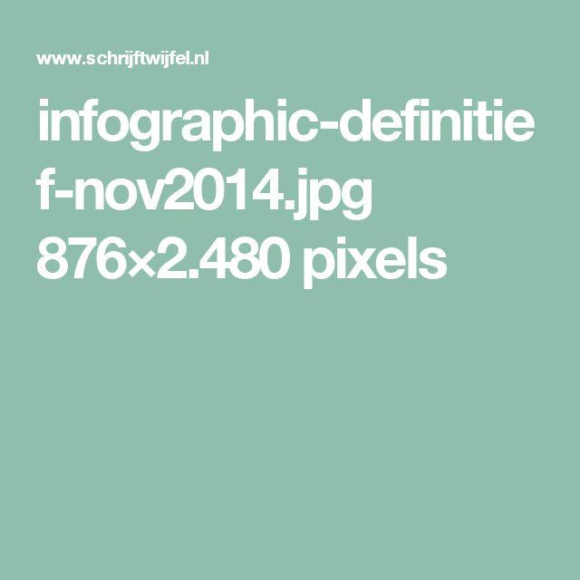 infographic-definitief-nov2014.jpg 876×2.480 pixels