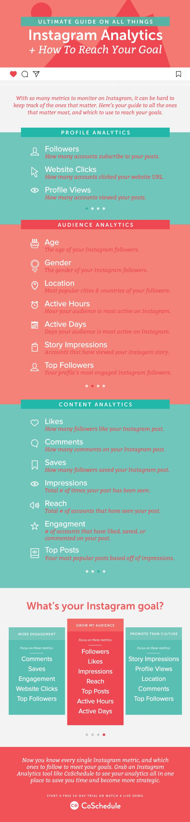 Everything You Need To Know About Instagram Analytics - #infographic