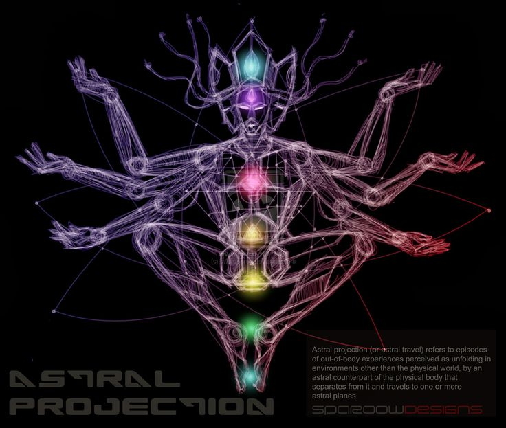 Astral projection astral projection astral travel astral