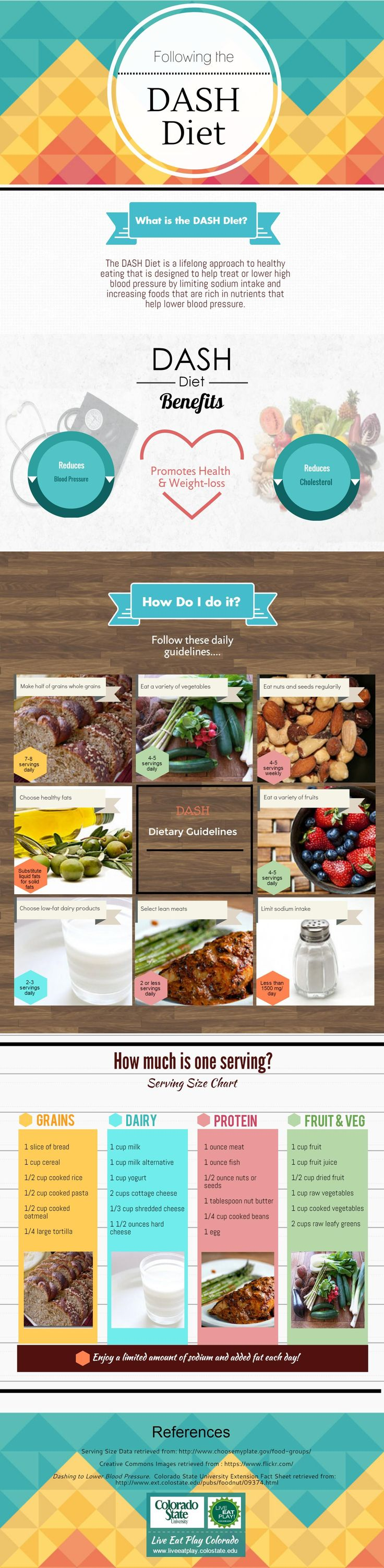 53 best dash diet images on pinterest clean eating meals healthy learn about the ins and outs of the dash diet with this infographic the dash diet reduces cholesterol blood pressure and promotes healthy weight loss forumfinder Choice Image