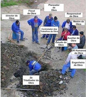 Imagem e Frases Facebook: As mais Engraçadas Aqui.: Assim Funciona o Brasil