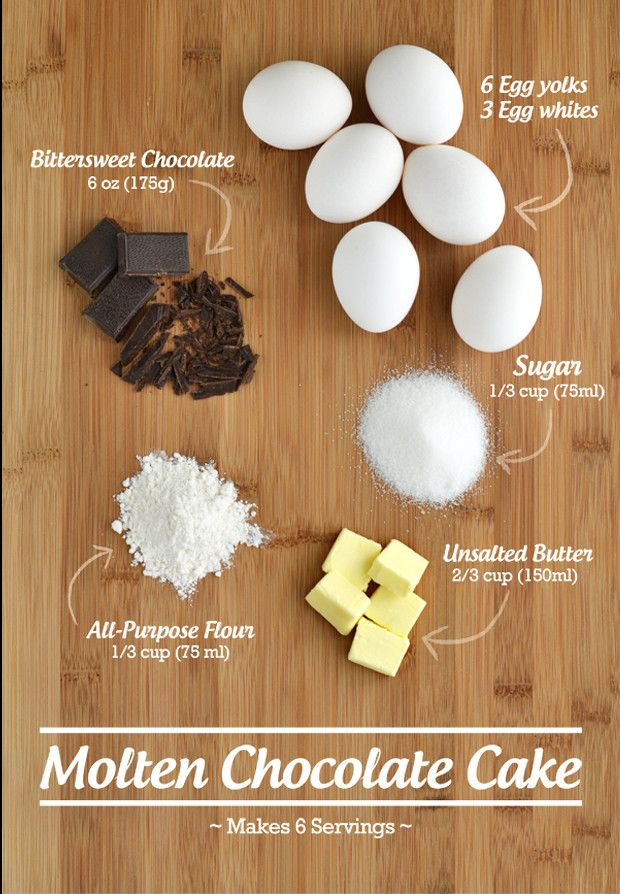Dessert DIY: Molten Lava Cake Recipe
