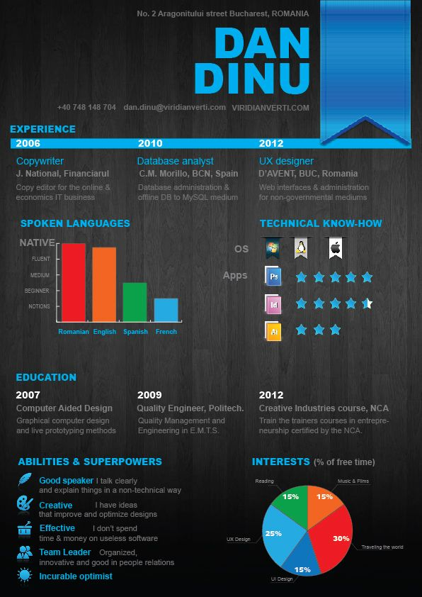 23 best images about cool resumes on pinterest cool resumes ux