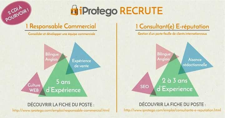 iProtego recrute : 2 #postes en #CDI à pourvoir ! - 1 Responsable #commercial  - 1 Consultant(e) #eréputation pour l'international  Pour candidater, RDV ici : http://www.iprotego.com/emploi.html