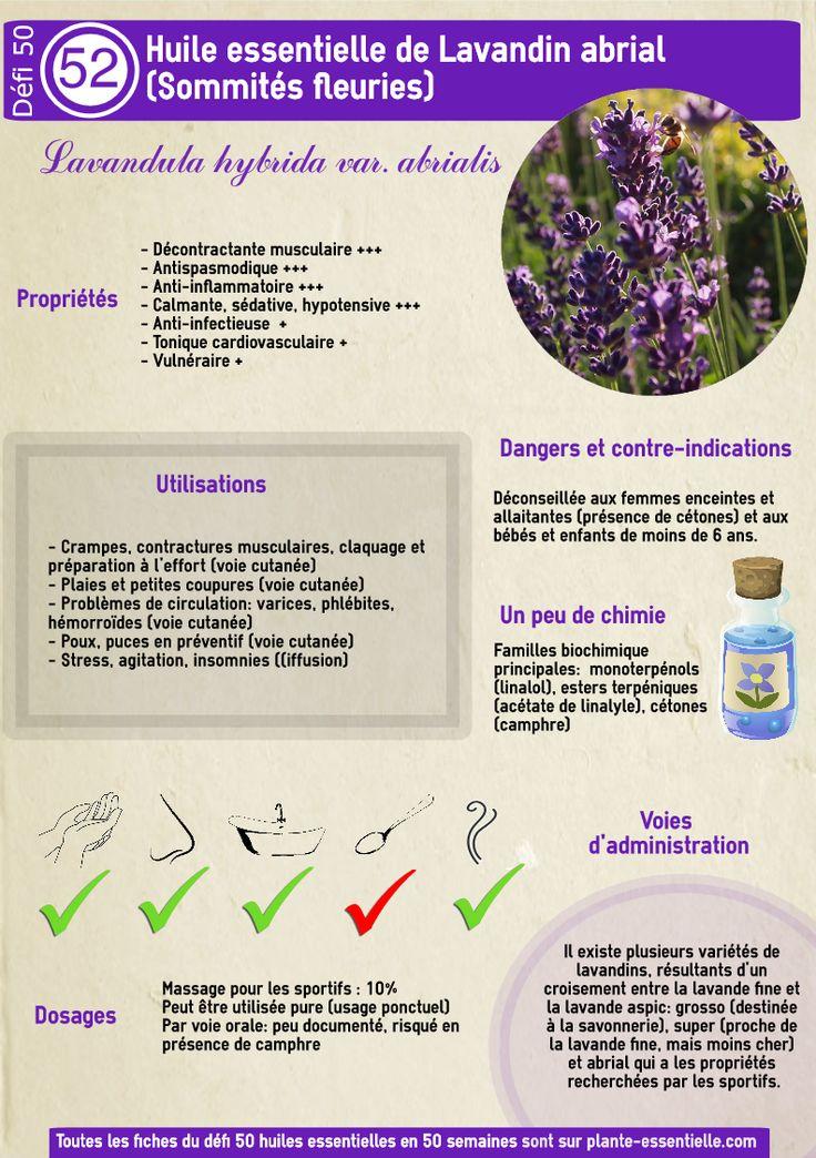Index des huiles essentielles testées dans le cadre du défi de Pante-essentielle. Cliquez ici pour les voir toutes