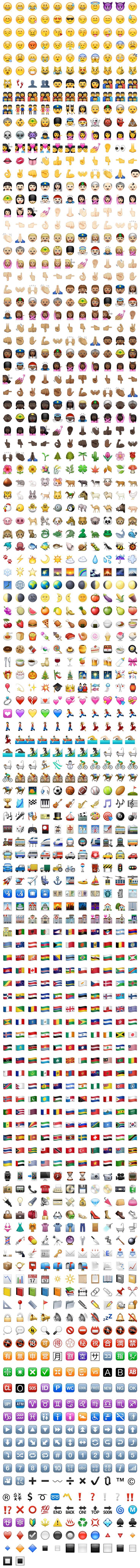 Apple Emoji List 2015