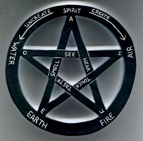 pentacle, cool that the vowels are assigned here too