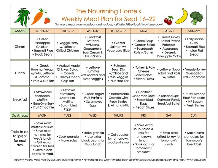 Free Whole Food Meal Plans and Recipes, including ...