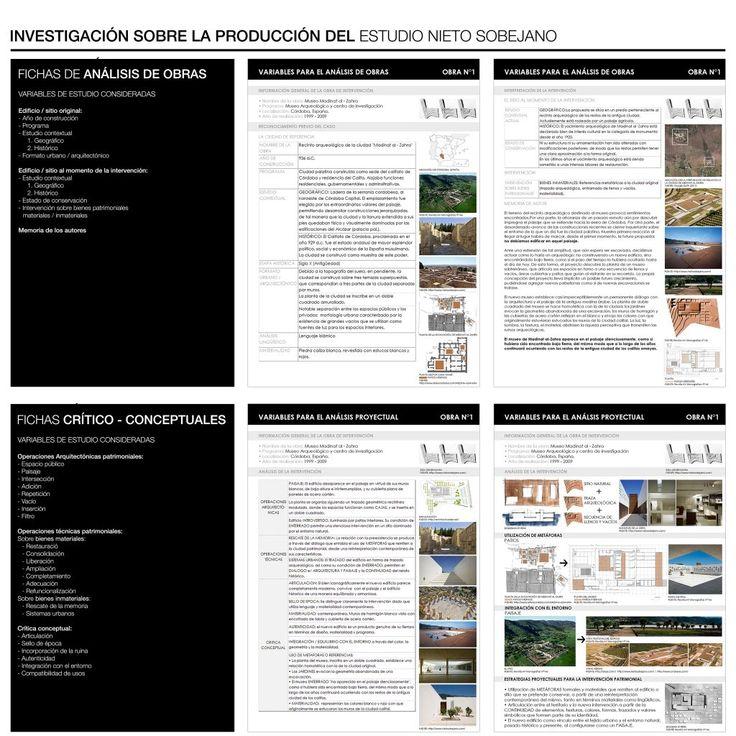 DEL PATRIMONIO INTERVENIDO AL PATRIMONIO A INTERVENIR – Estrategias de intervención patrimonial a partir de la experimentación proyectual - BIAAR