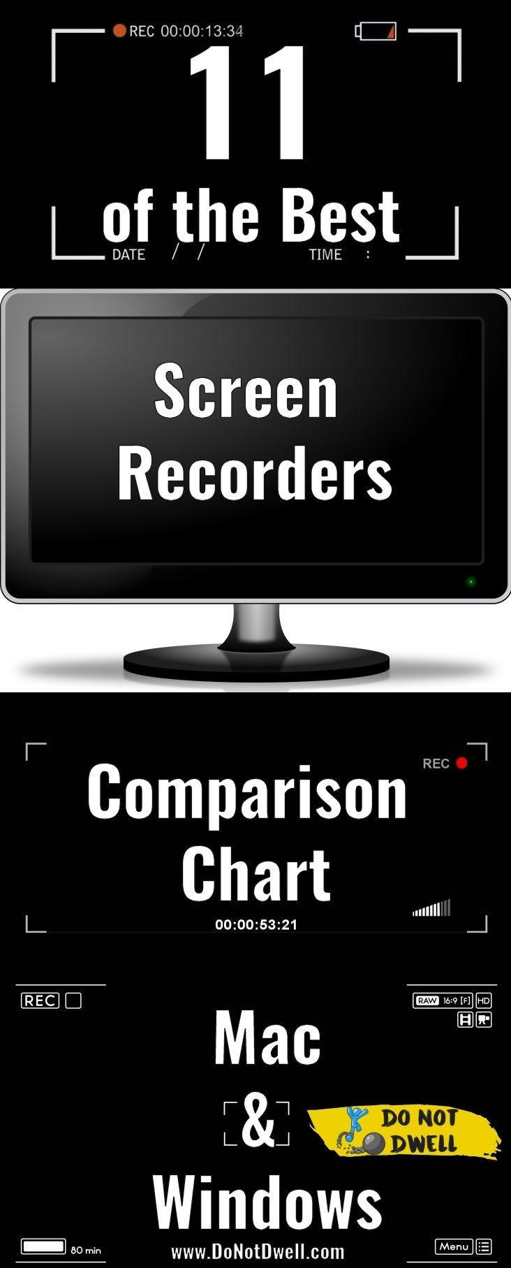 Best Screen Recording Software Comparison for Mac & Windows