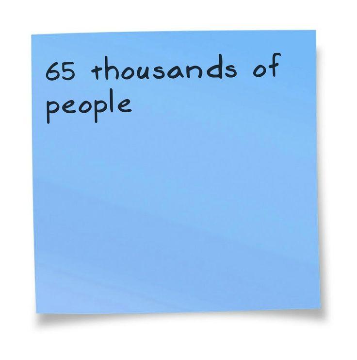 Number of inhabitants.