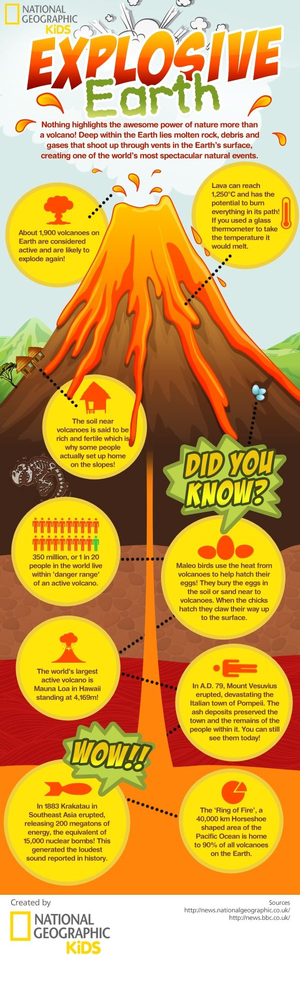 Cool infographic about volcanoes! #earth #nature