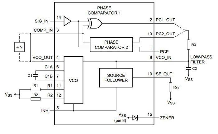 Functional Diagram Of IC | techies corner | Circuit design