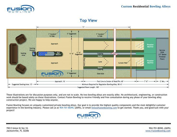 pin and bowling lane diagram bowling lane diagram for coaching