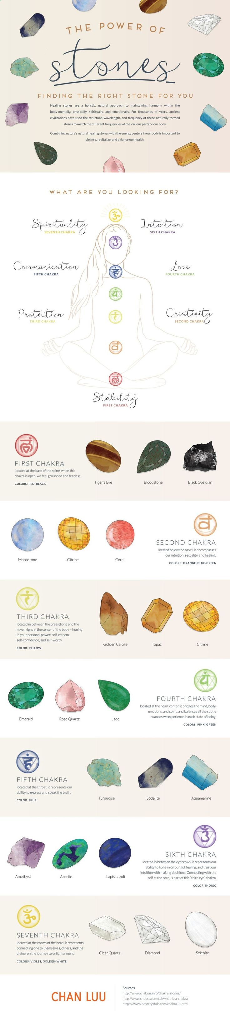 133 best reiki symbols images on pinterest reiki symbols stones are becoming more and more popular in jewelry pieces however not many people know the original meanings and supposed powers buycottarizona Images