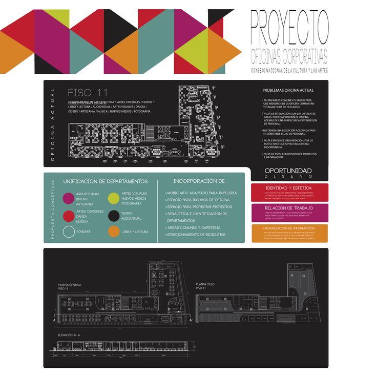 Diseño Proyecto Consejo Cultura y las Artes