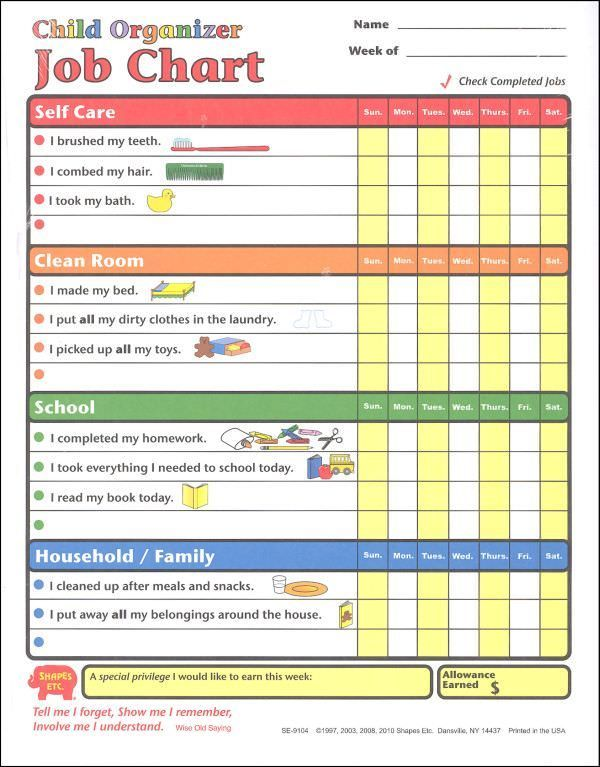 chores teach children responsibility essay 2016-07-29  ielts writing task 2/ ielts essay:  lots of people think that it should be better to teach their children to do house works,  these small chores inculcate a feeling of responsibility in children.