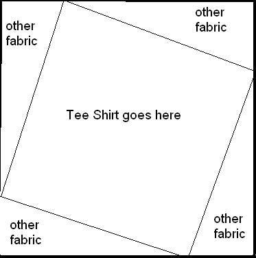 94 Best T Shirt Quilts Images On Pinterest Quilt Patterns