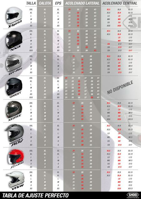 Ramirez Motoracing: CASCOS SHOEI - TABLA DE AJUSTE PERFECTO