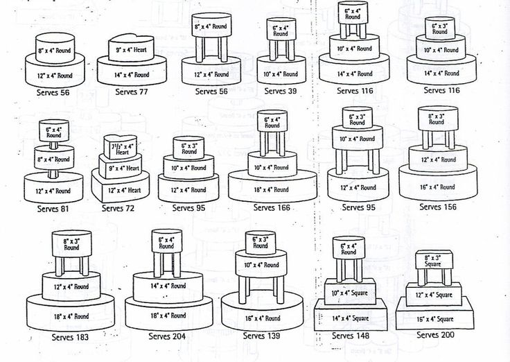tiered wedding cake serving chart 17 best images about cake size serving sizes on 20976
