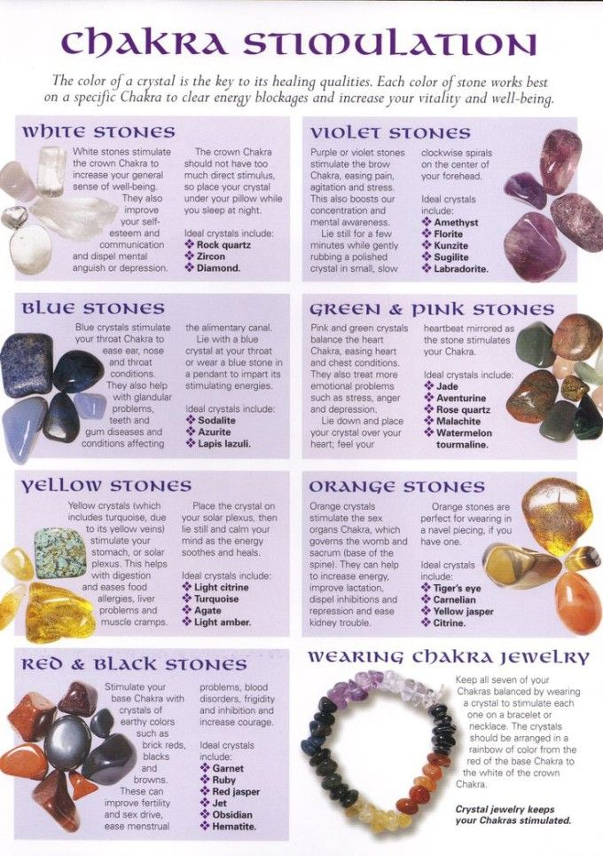 I Love This Chakra Crystals Chart | The Tao of Dana