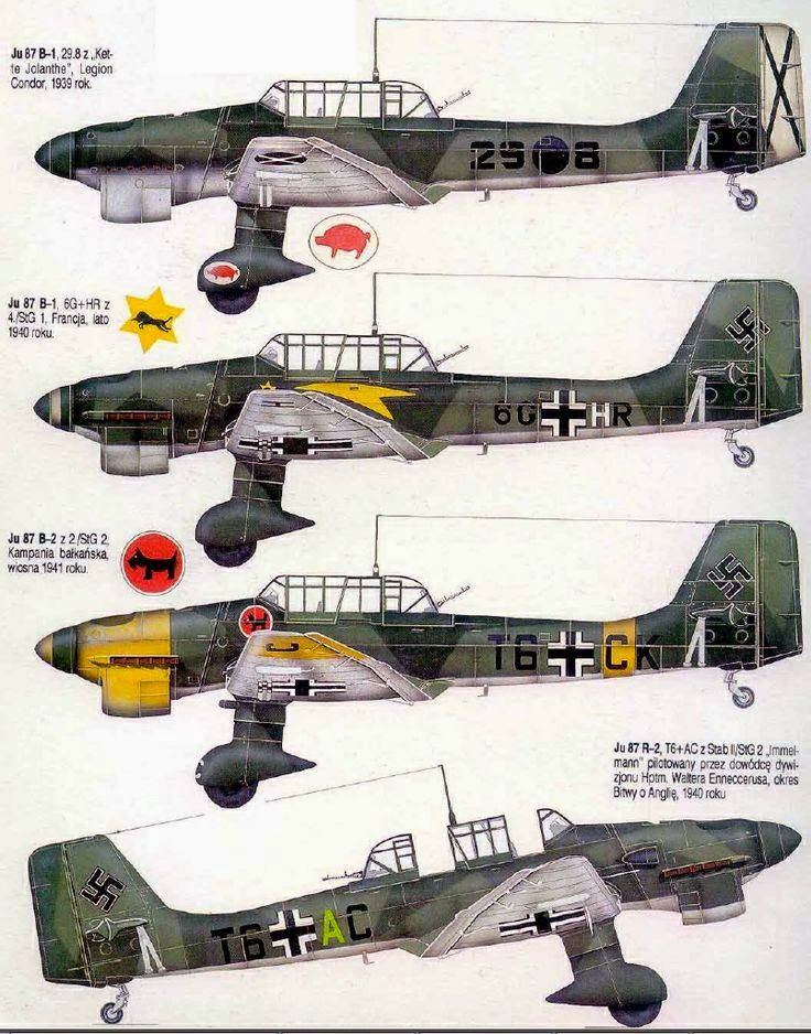 German Aircraft of WWII: Ju 87 Stuka Part II
