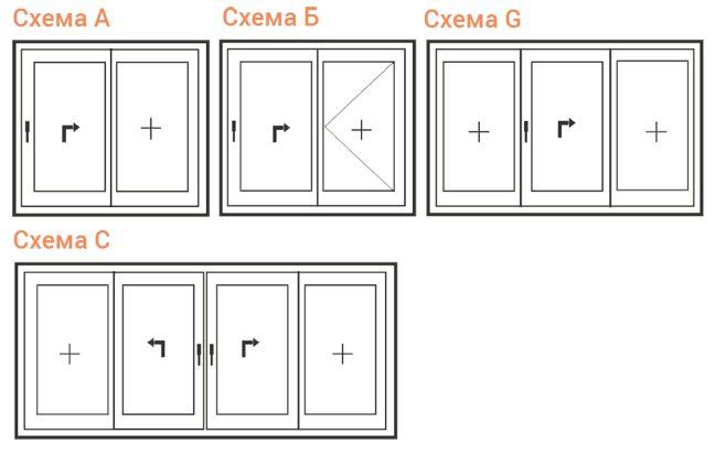 схема открывания пвх