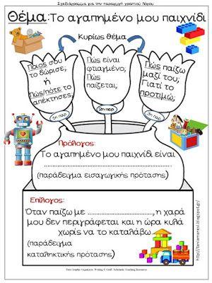Δραστηριότητες, παιδαγωγικό και εποπτικό υλικό για το Νηπιαγωγείο & το Δημοτικό: Παραγωγή γραπτού λόγου στις πρώτες τάξεις του Δημοτικού (2): 5 σχεδιαγράμματα για την γραπτή έκφραση και χρήσιμες συνδέσεις