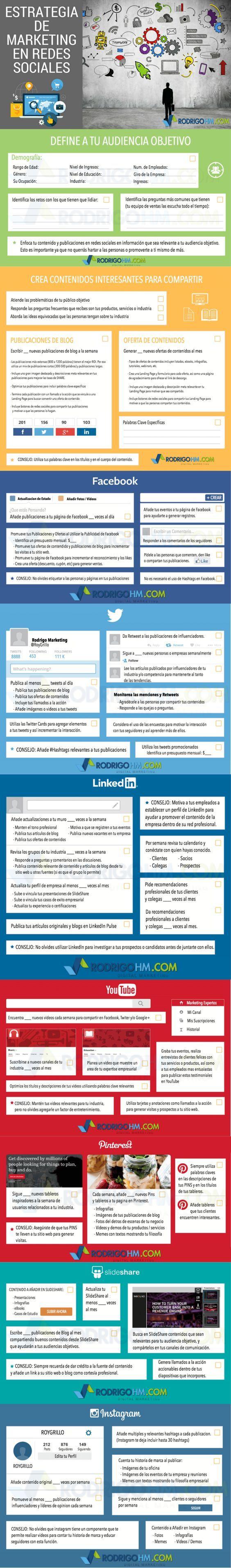 Estrategias de Marketing en Redes Sociales #infografia