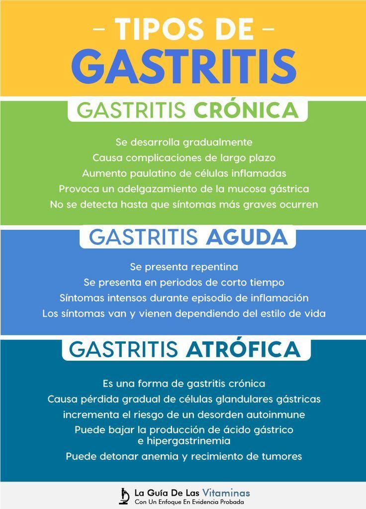 que remedios hay para la gastritis cronica