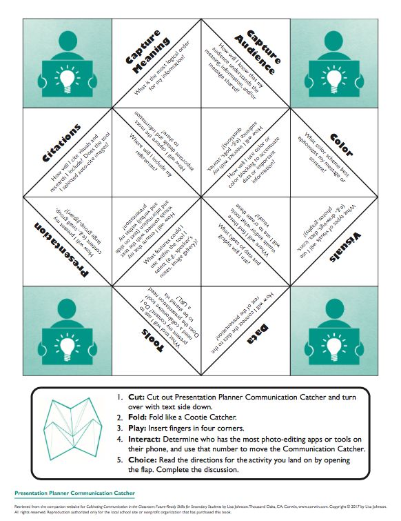 """Presentation Planner Cootie Catcher/Fortune Teller. Designed to be used prior to students building a slide deck in apps like Keynote, FREE Download (Check out the Book """"Cultivating Communication in the Classroom"""" for more ways to use this tool.) PPT, Google Slides, etc..."""
