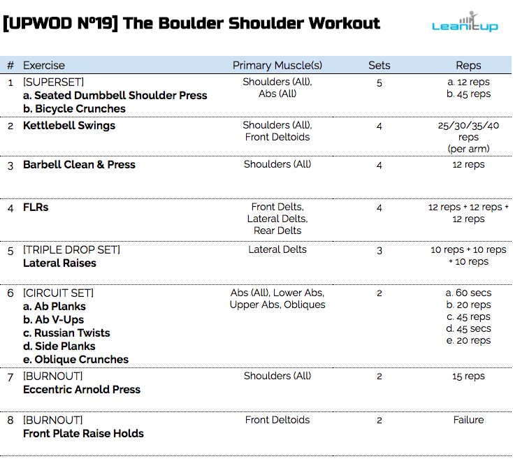 The Boulder Shoulder Workout — use it to blast you shoulders and abs.