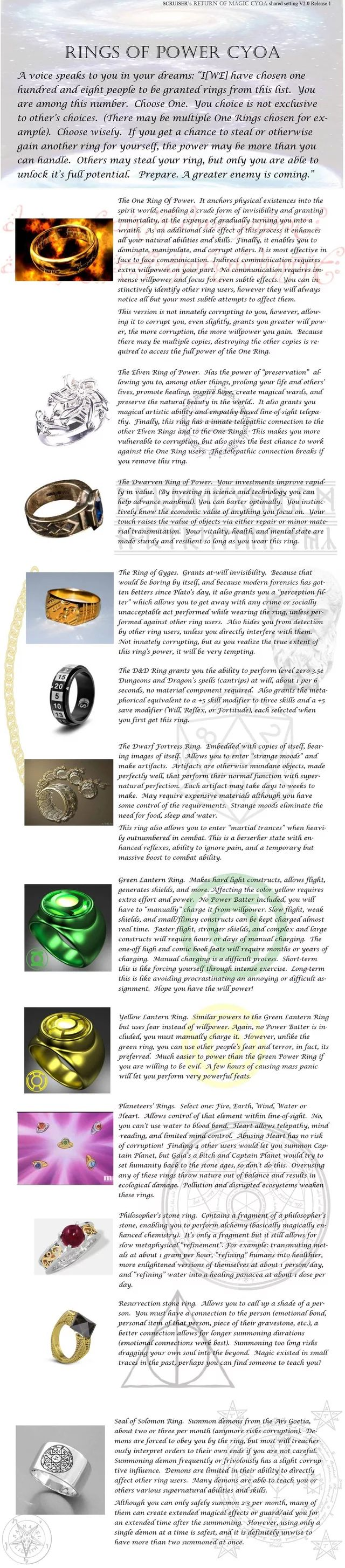 Ring of Power CYOA: V2, The Return of Magic (OC) - Imgur