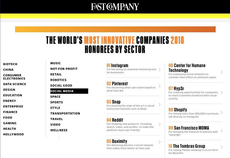 FastCompany: THE WORLD'S MOST INNOVATIVE COMPANIES 2018 in SOCIAL MEDIA