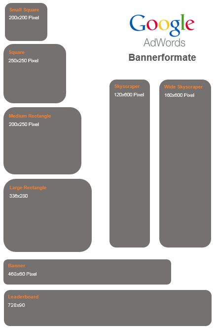 GDN Bannerformate