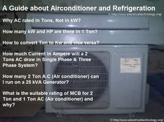 If you pick this article, You will be able understand; → Why AC rated in Tons, Not in kW?→ Definition of Ton → How many kW and HP are there in 1 Ton? → How to convert Ton to Kw and vice versa?→ How much Current in Ampere will a 2 Tons AC draw in …