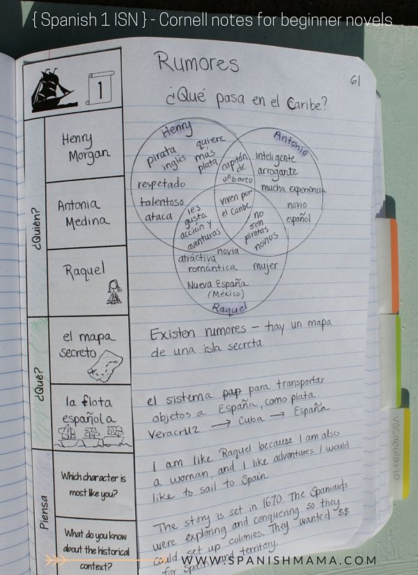 Best 25 Spanish Interactive Notebook Ideas On Pinterest