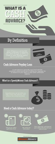 How does money tree loan work photo 4