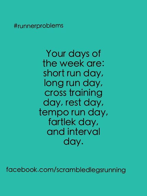 Running Matters #106: Your days of the week are: short run day, long run day, cross training day, rest day, tempo run day, fartlek day, and interval day.
