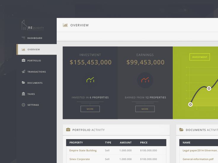 REQUIDITY - Dashboard Overview concept by Robert Berki for Clevertech