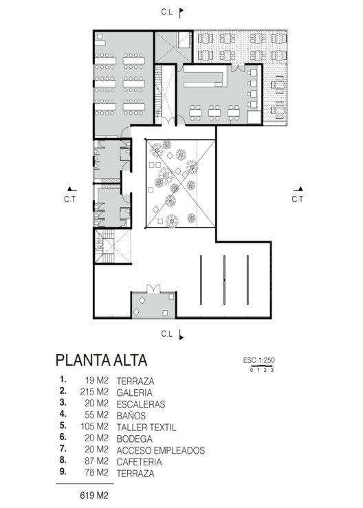 7 best esquemas images on Pinterest Architecture diagrams