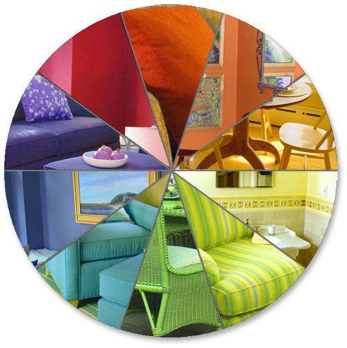 color-wheel-500.jpg (490×492)