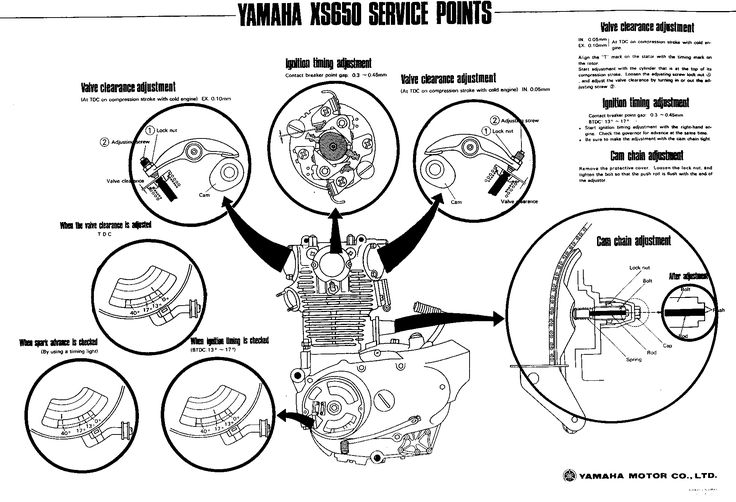 17 best images about yamaha project on pinterest   cable, rodeo boots and vintage cafe racer yamaha 90 hp 2 stroke wiring diagram