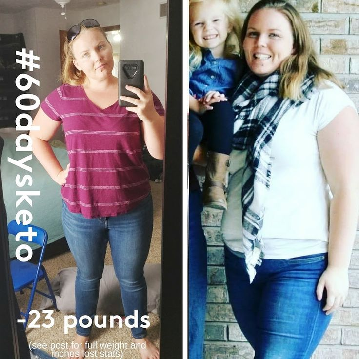 how to lose 30 pounds in 30 days on keto