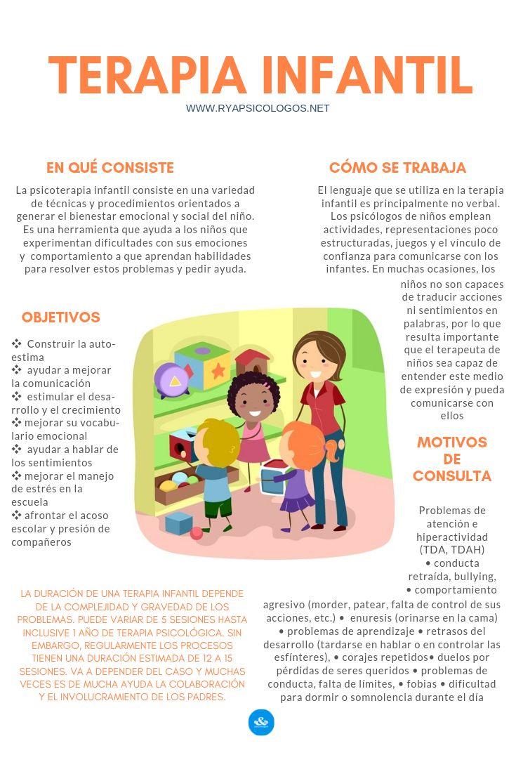 Terapia infantil: en qué consiste, objetivos, motivos de consulta y cómo se tr…